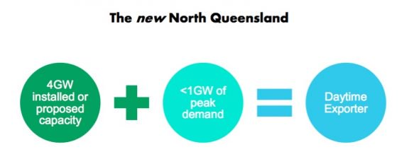 North Queensland to be Australia's first major exporter of solar power